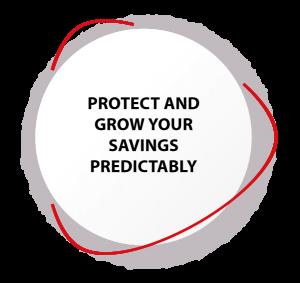 Protect and Grow Your Savings