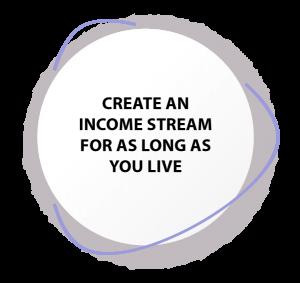 Create An Income Stream