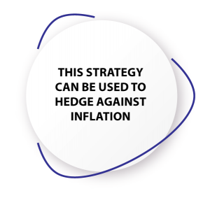 Strategy Can be Used to Hedge