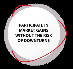 Participate in Market Gains