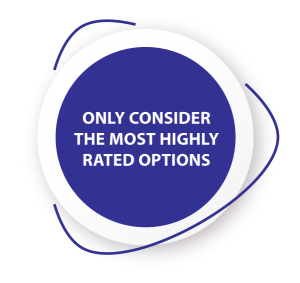 Only Consider The Most Highly