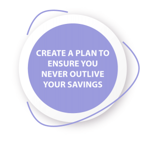 Create a Plan to Ensure